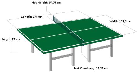 Masa Tenisi Kuralları Özeti