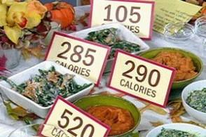 günlük kalori ihtiyacı